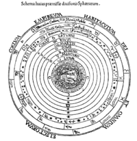 200px-Ptolemaicsystem-small.png